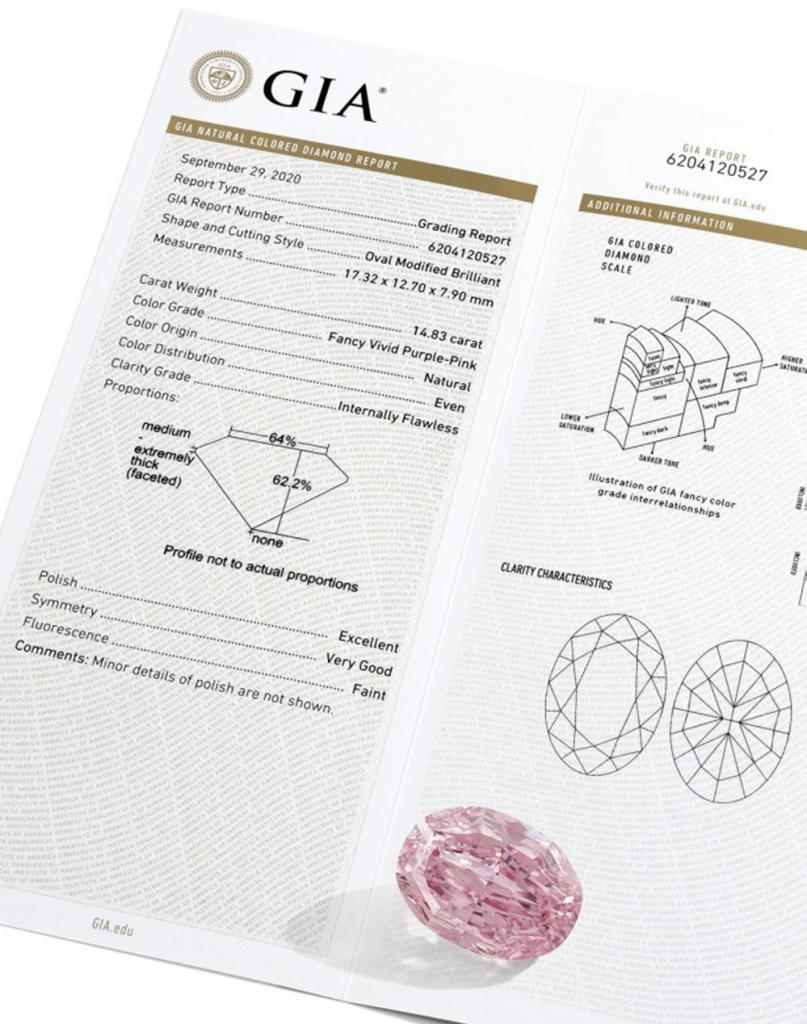 Certyfikat GIA a na nim różowy diament Spirit of the Rose