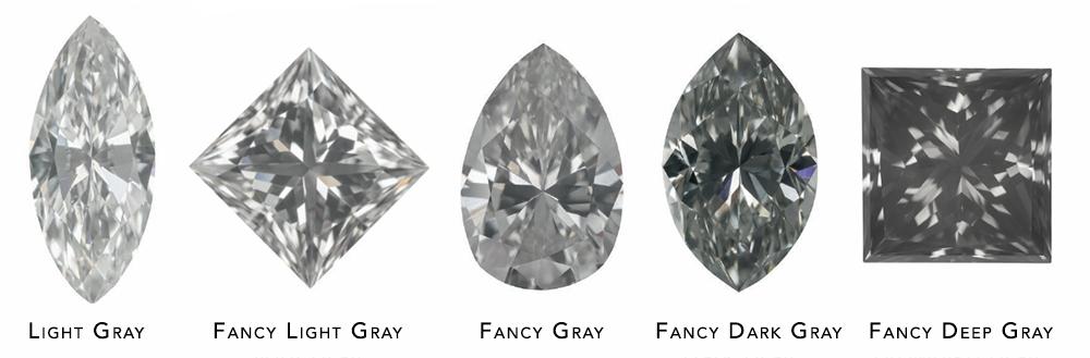 Skala wysycenia szarych diamentów wg. GIA