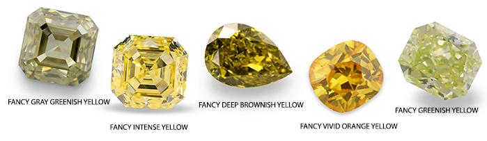 Czyste, żółte diamenty trafiają się nie aż tak często, za to często obok żółtej barwy w diamencie pojawia się dodatkowy kolor